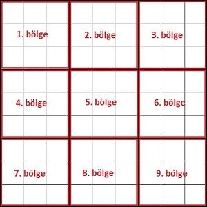 Sudoku Nedir Sudoku Oyunun özellikleri Nelerdir